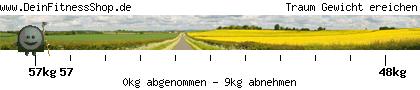 http://www.DeinFitnessShop.de/ticker/tickers/391.png